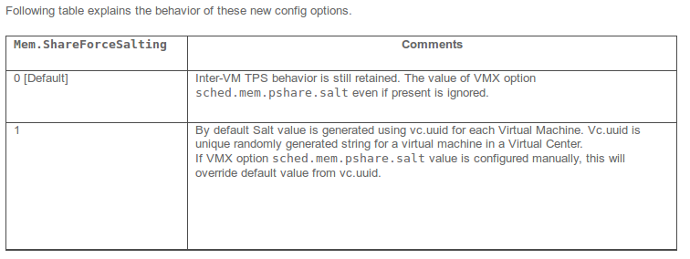 salt bei TSP2